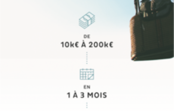 Financement en royalties 500€