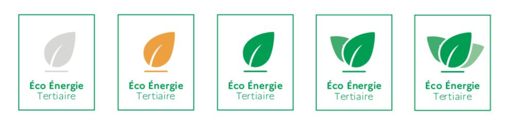 LA NOTATION éco énergie OPERAT décret tertiaire